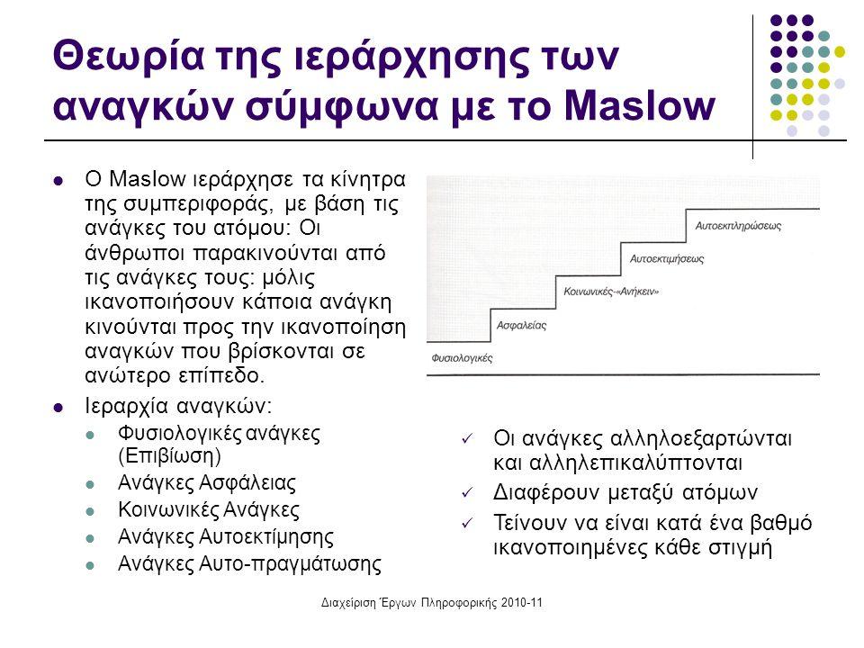 Διαχείριση Έργων Πληροφορικής 2010-11 Θεωρία της ιεράρχησης των αναγκών σύμφωνα με το Maslow Ο Maslow ιεράρχησε τα κίνητρα της συµπεριφοράς, με βάση τ