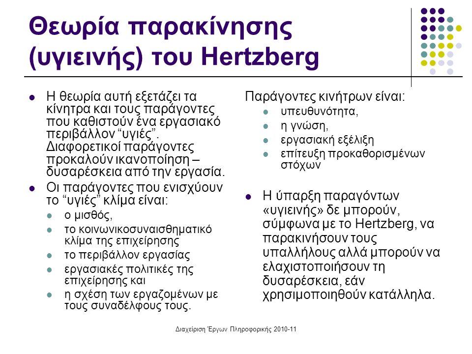 Διαχείριση Έργων Πληροφορικής 2010-11 Θεωρία παρακίνησης (υγιεινής) του Hertzberg Η θεωρία αυτή εξετάζει τα κίνητρα και τους παράγοντες που καθιστούν