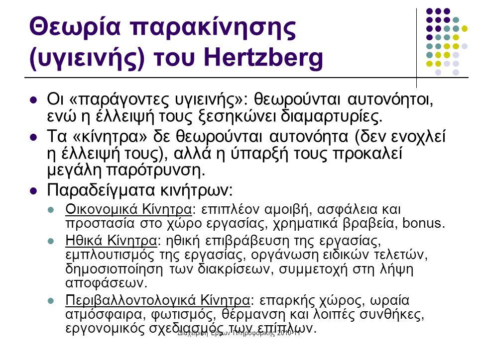 Διαχείριση Έργων Πληροφορικής 2010-11 Θεωρία παρακίνησης (υγιεινής) του Hertzberg Οι «παράγοντες υγιεινής»: θεωρούνται αυτονόητοι, ενώ η έλλειψή τους