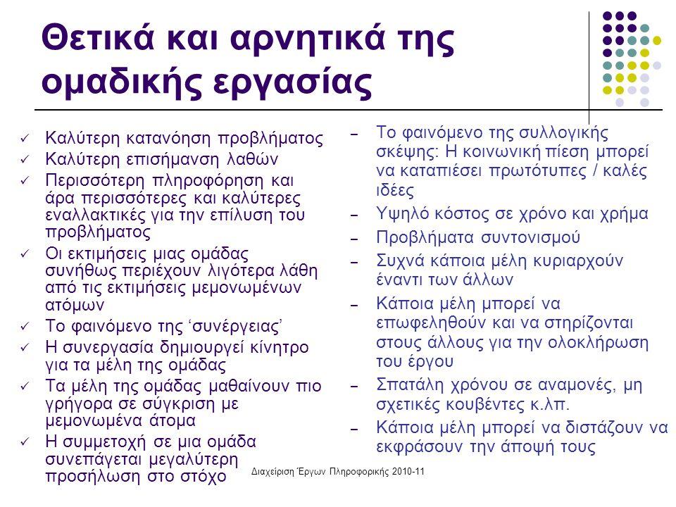 Διαχείριση Έργων Πληροφορικής 2010-11 Θετικά και αρνητικά της ομαδικής εργασίας Καλύτερη κατανόηση προβλήματος Καλύτερη επισήμανση λαθών Περισσότερη π
