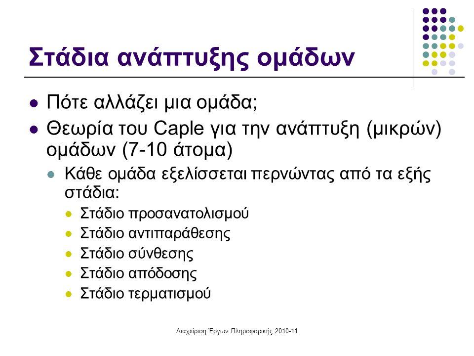 Διαχείριση Έργων Πληροφορικής 2010-11 Στάδια ανάπτυξης ομάδων Πότε αλλάζει μια ομάδα; Θεωρία του Caple για την ανάπτυξη (μικρών) ομάδων (7-10 άτομα) Κ