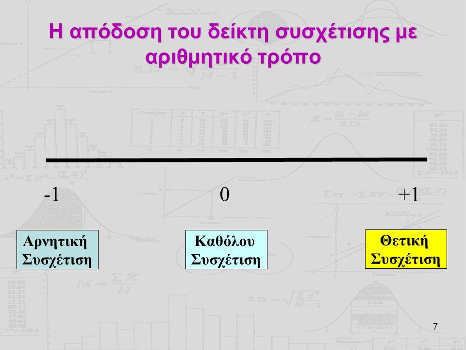 7 Η απόδοση του δείκτη συσχέτισης με αριθμητικό τρόπο Αρνητική Συσχέτιση +1 Θετική Συσχέτιση 0 Καθόλου Συσχέτιση