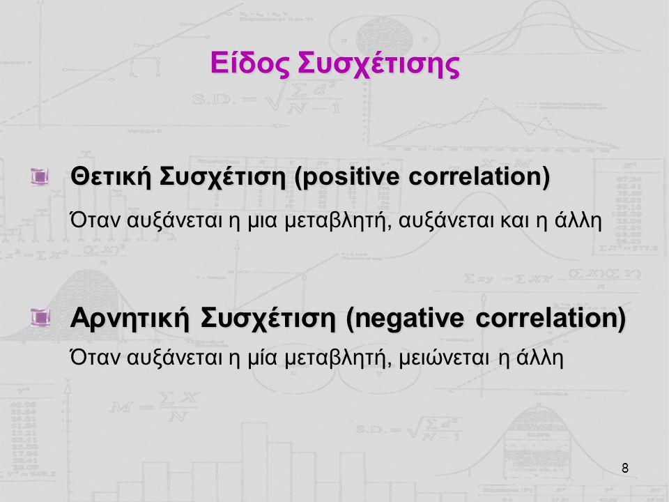 8 Είδος Συσχέτισης Θετική Συσχέτιση (positive correlation) Όταν αυξάνεται η μια μεταβλητή, αυξάνεται και η άλλη Αρνητική Συσχέτιση (negative correlati