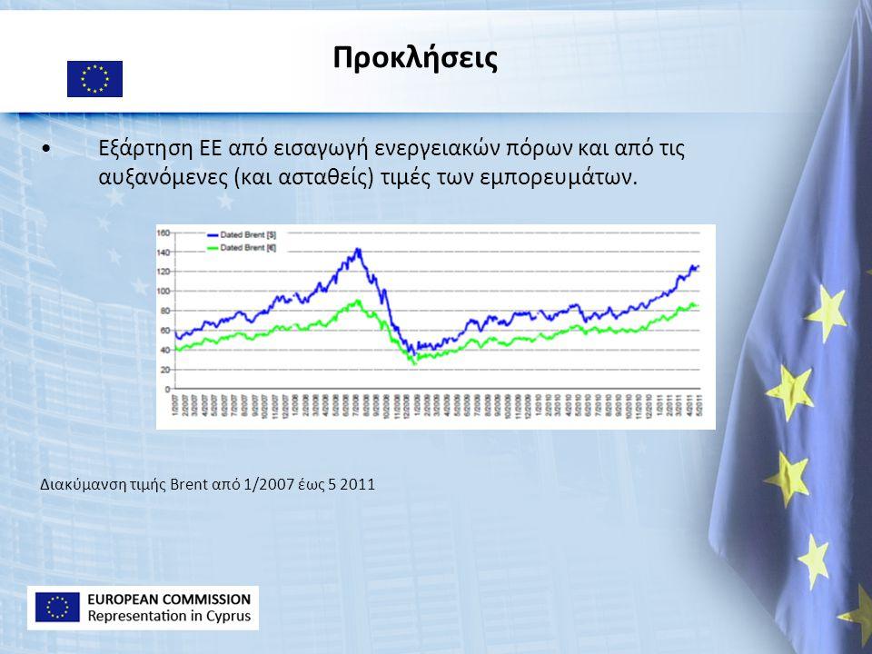 5.Ενδυνάμωση της εξωτερικής διάστασης της ευρωπαϊκής αγοράς ενέργειας.