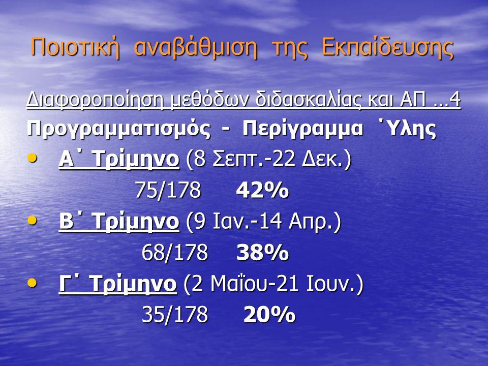 Ποιοτική αναβάθμιση της Εκπαίδευσης Διαφοροποίηση μεθόδων διδασκαλίας και ΑΠ …4 Προγραμματισμός - Περίγραμμα ΄Υλης Α΄ Τρίμηνο (8 Σεπτ.-22 Δεκ.) Α΄ Τρίμηνο (8 Σεπτ.-22 Δεκ.) 75/178 42% 75/178 42% Β΄ Τρίμηνο (9 Ιαν.-14 Απρ.) Β΄ Τρίμηνο (9 Ιαν.-14 Απρ.) 68/178 38% 68/178 38% Γ΄ Τρίμηνο (2 Μαΐου-21 Ιουν.) Γ΄ Τρίμηνο (2 Μαΐου-21 Ιουν.) 35/178 20% 35/178 20%