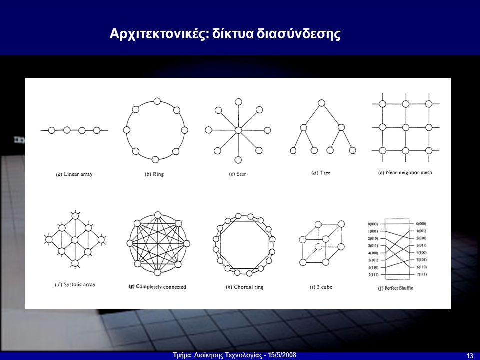 Τμήμα Διοίκησης Τεχνολογίας - 15/5/2008 13 Αρχιτεκτονικές: δίκτυα διασύνδεσης