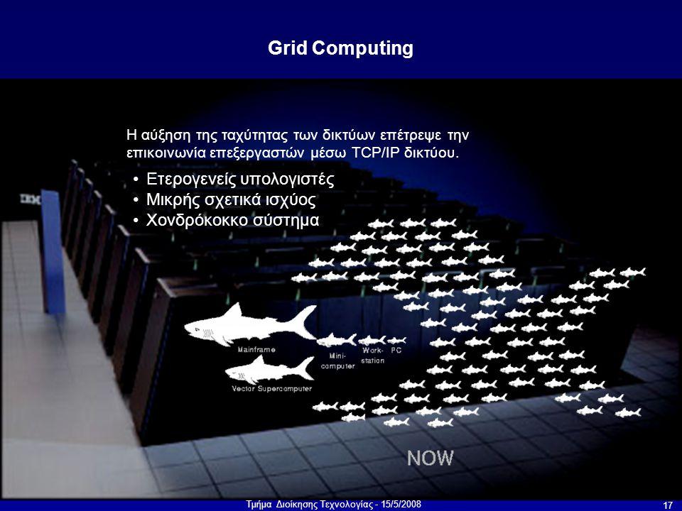 Τμήμα Διοίκησης Τεχνολογίας - 15/5/2008 17 Η αύξηση της ταχύτητας των δικτύων επέτρεψε την επικοινωνία επεξεργαστών μέσω TCP/IP δικτύου.