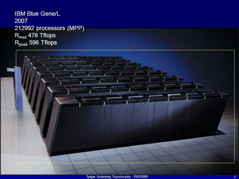 Τμήμα Διοίκησης Τεχνολογίας - 15/5/2008 18 RankSiteComputerProcessorsYearRmaxRpeak 1 DOE/NNSA/LLNL United States BlueGene/L - eServer Blue Gene Solution IBM2129922007478200596378 2 Forschungszentrum Juelich (FZJ) Germany JUGENE - Blue Gene/P Solution IBM655362007167300222822 3 SGI/New Mexico Computing Applications Center (NMCAC) United States SGI Altix ICE 8200, Xeon quad core 3.0 GHz SGI143362007126900172032 4 Computational Research Laboratories, TATA SONS India EKA - Cluster Platform 3000 BL460c, Xeon 53xx 3GHz, Infiniband Hewlett-Packard142402007117900170880 5 Government Agency Sweden Cluster Platform 3000 BL460c, Xeon 53xx 2.66GHz, Infiniband Hewlett-Packard137282007102800146430 6 NNSA/Sandia National Laboratories United States Red Storm - Sandia/ Cray Red Storm, Opteron 2.4 GHz dual core Cray Inc.265692007102200127531 7 Oak Ridge National Laboratory United States Jaguar - Cray XT4/XT3 Cray Inc.230162006101700119350 8 IBM Thomas J.