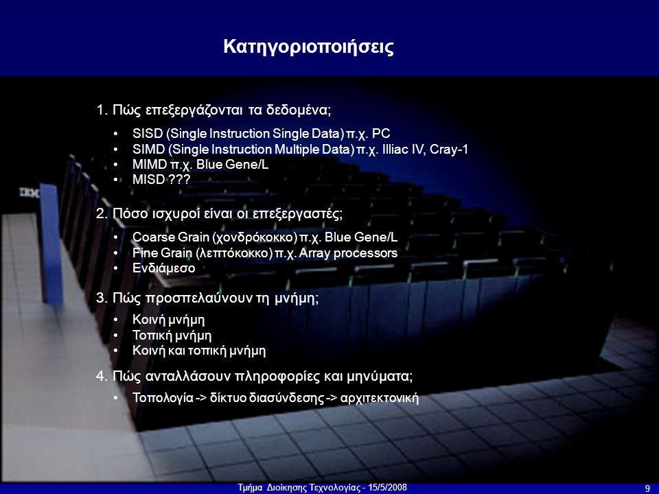 Τμήμα Διοίκησης Τεχνολογίας - 15/5/2008 20 Μοντέλα επικοινωνίας 1)Μοιραζόμενη μνήμη Η επικοινωνία γίνεται έμμεσα με εγγραφές και αναγνώσεις Συνήθως η μνήμη αποτελεί σημείο μποτιλιαρίσματος 2)Ανταλλαγή μηνυμάτων Κάθε επεξεργαστής προσπελαύνει μόνο τη δική του μνήμη Επικοινωνία με ανταλλαγή μηνυμάτων