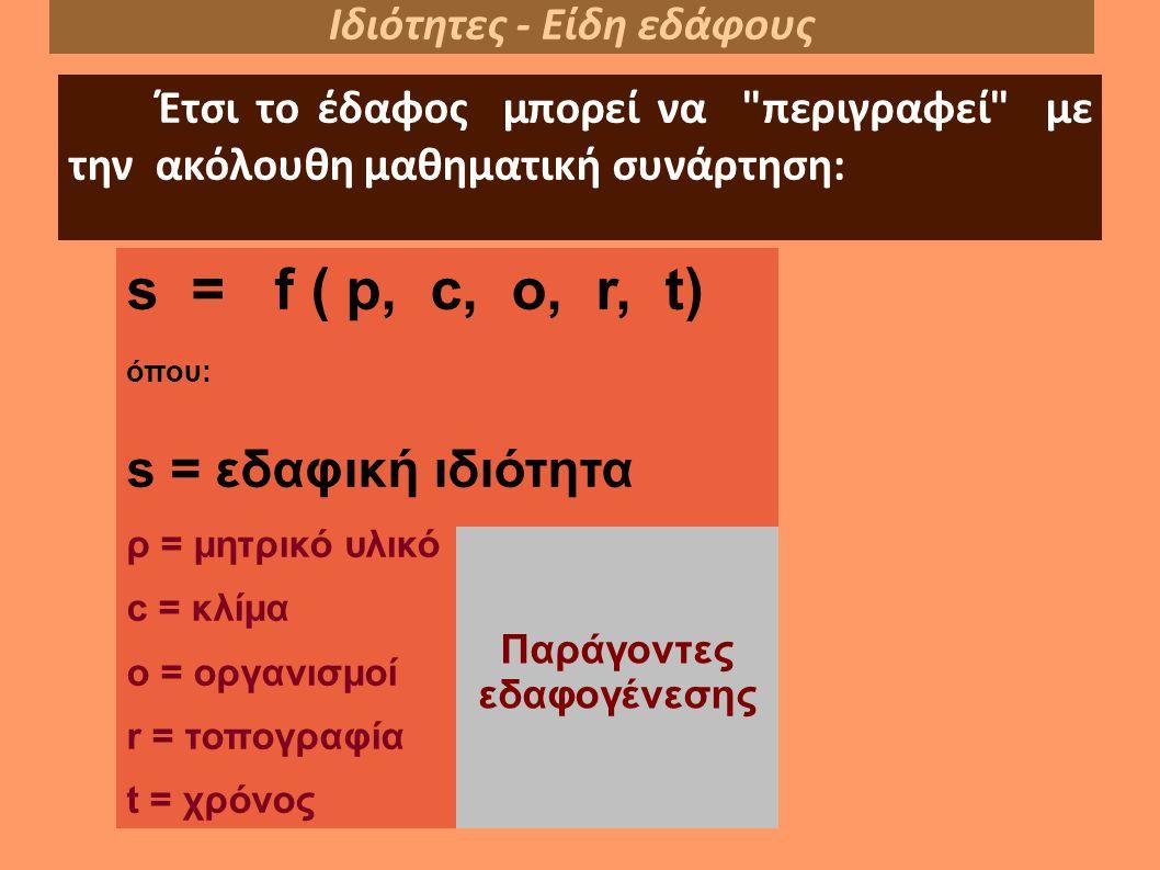Έτσι το έδαφος μπορεί να περιγραφεί με την ακόλουθη μαθηματική συνάρτηση: Ιδιότητες - Είδη εδάφους s = f ( p, c, ο, r, t) όπου: s = εδαφική ιδιότητα ρ = μητρικό υλικό c = κλίμα ο = οργανισμοί r = τοπογραφία t = χρόνος Παράγοντες εδαφογένεσης