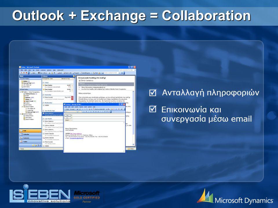 Outlook + Exchange = Collaboration Ανταλλαγή πληροφοριών Επικοινωνία και συνεργασία μέσω email