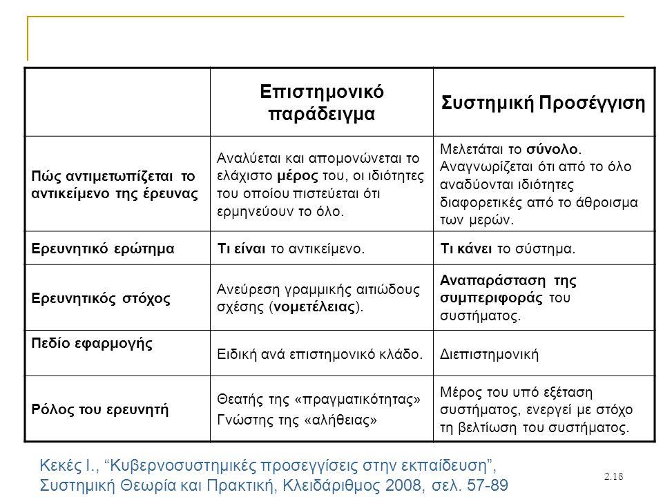 2.18 Επιστημονικό παράδειγμα Συστημική Προσέγγιση Πώς αντιμετωπίζεται το αντικείμενο της έρευνας Αναλύεται και απομονώνεται το ελάχιστο μέρος του, οι