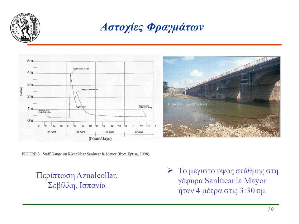 10 Αστοχίες Φραγμάτων Περίπτωση Aznalcollar, Σεβίλλη, Ισπανία  Το μέγιστο ύψος στάθμης στη γέφυρα Sanlúcar la Mayor ήταν 4 μέτρα στις 3:30 πμ