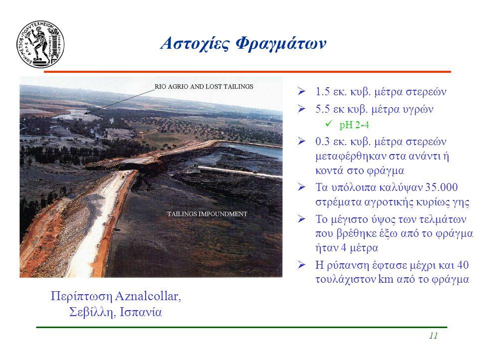 11 Αστοχίες Φραγμάτων Περίπτωση Aznalcollar, Σεβίλλη, Ισπανία  1.5 εκ. κυβ. μέτρα στερεών  5.5 εκ κυβ. μέτρα υγρών pH 2-4  0.3 εκ. κυβ. μέτρα στερε