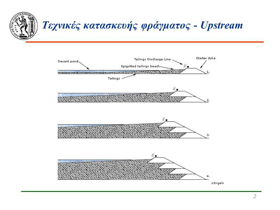2 Τεχνικές κατασκευής φράγματος - Upstream