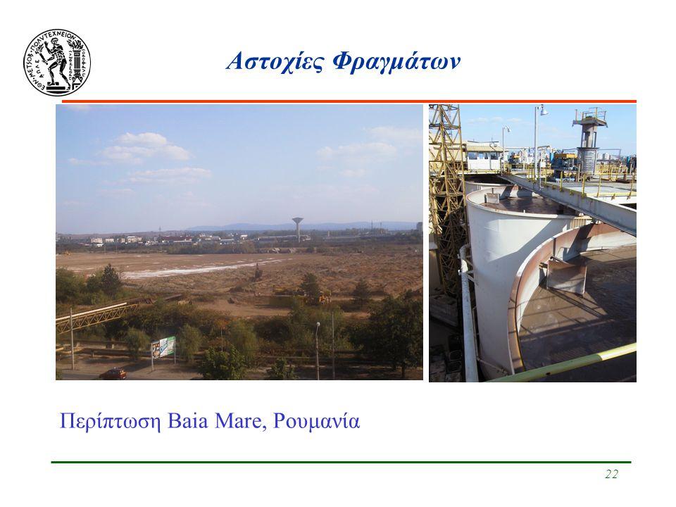 23 Αστοχίες Φραγμάτων Περίπτωση Baia Mare, Ρουμανία  30 Ιαν 2000  100.000 κ.μ.
