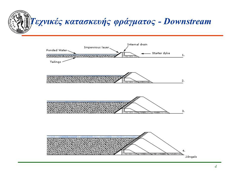 4 Τεχνικές κατασκευής φράγματος - Downstream