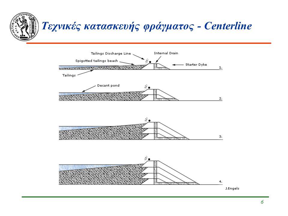 6 Τεχνικές κατασκευής φράγματος - Centerline