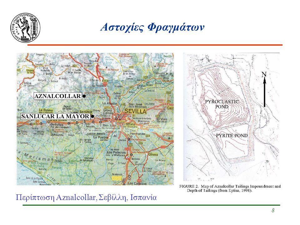 9 Αστοχίες Φραγμάτων Περίπτωση Aznalcollar, Σεβίλλη, Ισπανία  Μήκος 2 km, Πλάτος 1 km  Μέγιστο ύψος 27 m  2000 στρέμματα   1:00 πμ – 25 Απρ 1998 Διακοπή τροφοδοσίας ρεύματος   3:00 πμ – H επιθεώρηση έδειξε μόνο ένα τμήμα του νερού υπήρχε στο βόριο τμήμα