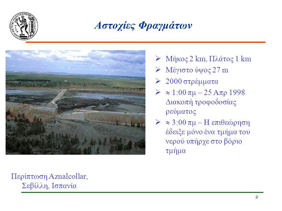 9 Αστοχίες Φραγμάτων Περίπτωση Aznalcollar, Σεβίλλη, Ισπανία  Μήκος 2 km, Πλάτος 1 km  Μέγιστο ύψος 27 m  2000 στρέμματα   1:00 πμ – 25 Απρ 1998