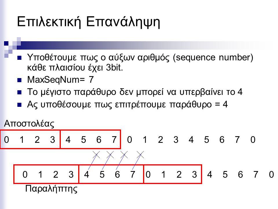 Επιλεκτική Επανάληψη Υποθέτουμε πως ο αύξων αριθμός (sequence number) κάθε πλαισίου έχει 3bit.