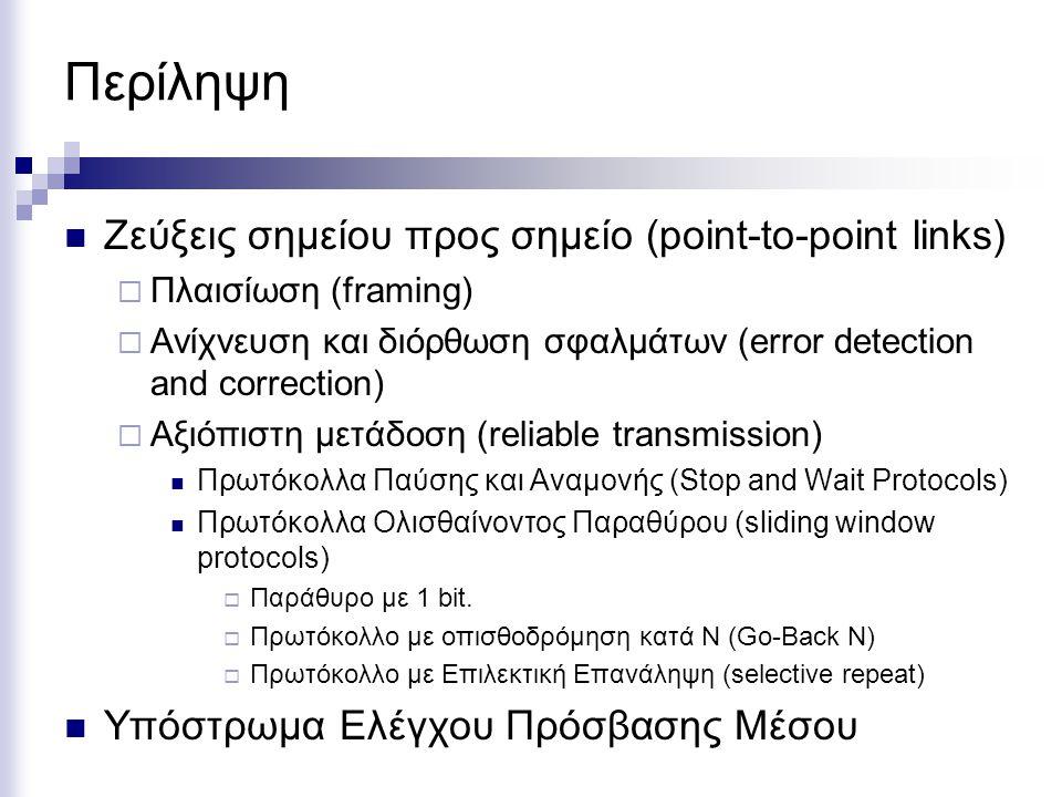Περίληψη Ζεύξεις σημείου προς σημείο (point-to-point links)  Πλαισίωση (framing)  Ανίχνευση και διόρθωση σφαλμάτων (error detection and correction)  Αξιόπιστη μετάδοση (reliable transmission) Πρωτόκολλα Παύσης και Αναμονής (Stop and Wait Protocols) Πρωτόκολλα Ολισθαίνοντος Παραθύρου (sliding window protocols)  Παράθυρο με 1 bit.