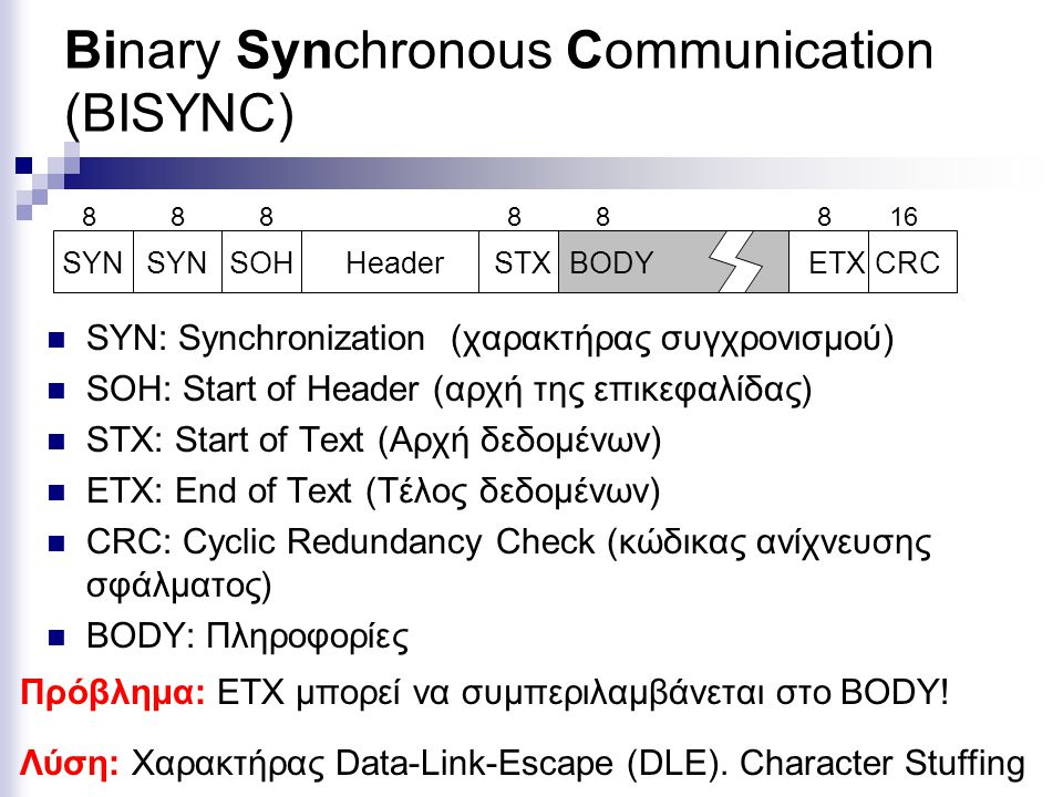 Binary Synchronous Communication (BISYNC) SYN: Synchronization (χαρακτήρας συγχρονισμού) SOH: Start of Header (αρχή της επικεφαλίδας) STX: Start of Text (Αρχή δεδομένων) ETX: End of Text (Τέλος δεδομένων) CRC: Cyclic Redundancy Check (κώδικας ανίχνευσης σφάλματος) BODY: Πληροφορίες SYN SOHETXCRCHeaderBODY 88888816 STX Πρόβλημα: ETX μπορεί να συμπεριλαμβάνεται στο BODY.