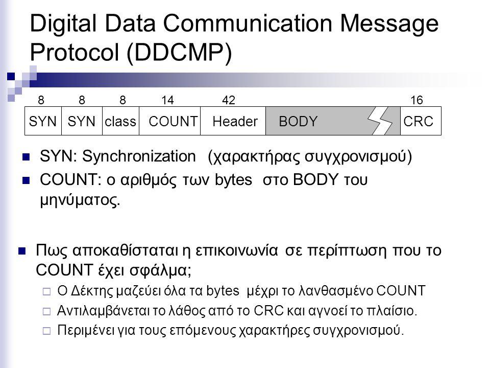Πλαίσια βασισμένα σε συρμούς ψηφίων (bit streams) High-level Data Link Control (HDLC)  BS: Beginning Sequence 01111110  ES: Ending Sequence 01111110  Η σειρά 01111110 μεταδίδεται επίσης και όταν το κανάλι είναι ανενεργό.