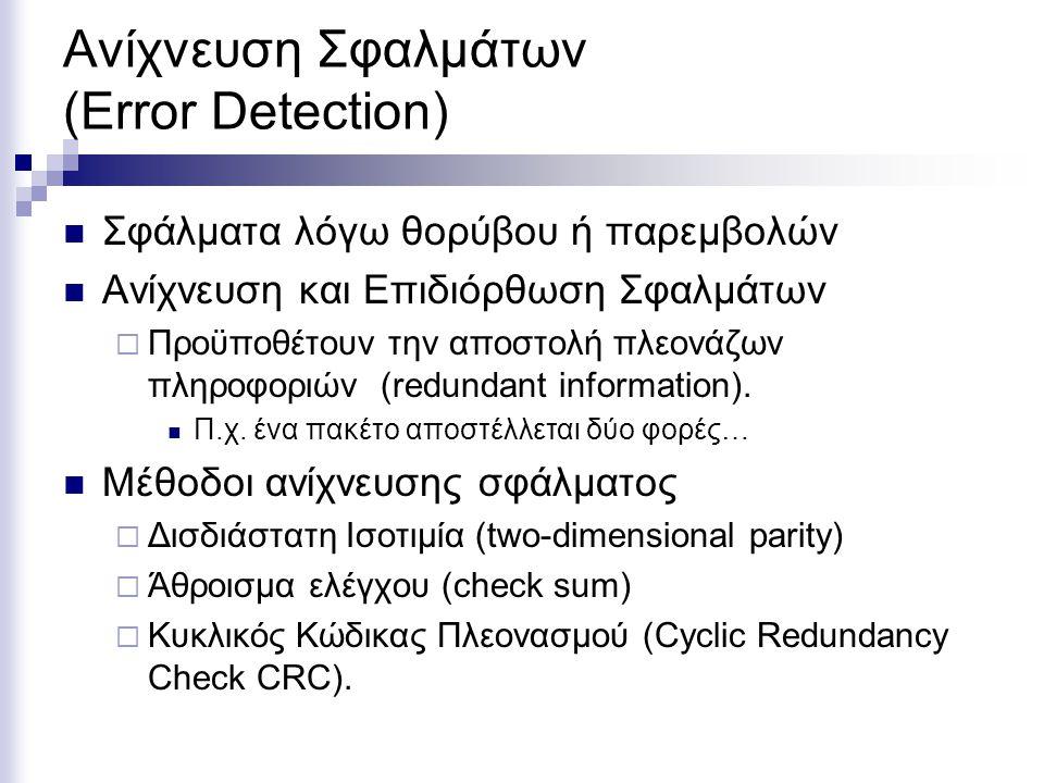 Ανίχνευση Σφαλμάτων (Error Detection) Σφάλματα λόγω θορύβου ή παρεμβολών Ανίχνευση και Επιδιόρθωση Σφαλμάτων  Προϋποθέτουν την αποστολή πλεονάζων πληροφοριών (redundant information).