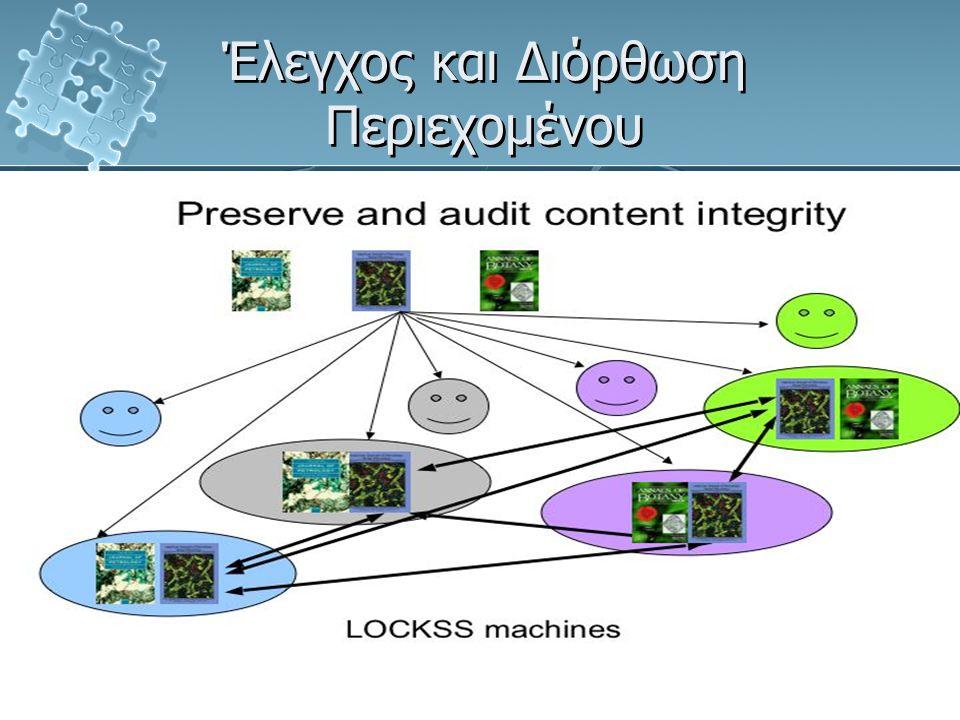 Τζιλιάνος ΝικόλαοςΗλεκτρονική Δημοσίευση - LOCKSS Έλεγχος και Διόρθωση Περιεχομένου