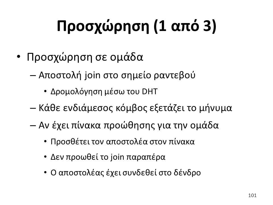 Προσχώρηση (1 από 3) Προσχώρηση σε ομάδα – Αποστολή join στο σημείο ραντεβού Δρομολόγηση μέσω του DHT – Κάθε ενδιάμεσος κόμβος εξετάζει το μήνυμα – Αν