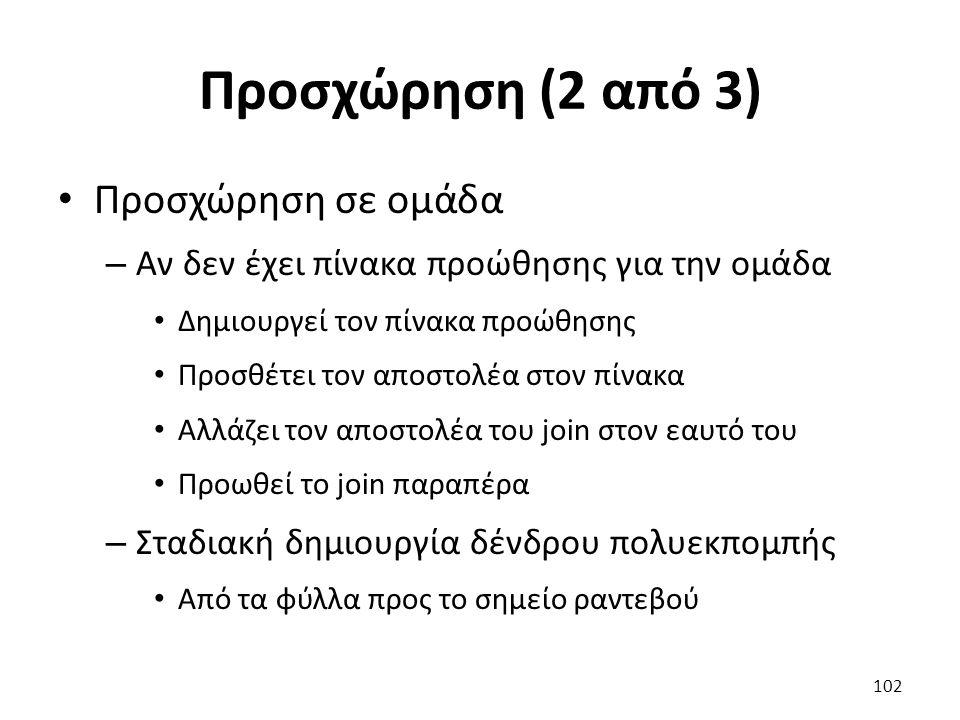 Προσχώρηση (2 από 3) Προσχώρηση σε ομάδα – Αν δεν έχει πίνακα προώθησης για την ομάδα Δημιουργεί τον πίνακα προώθησης Προσθέτει τον αποστολέα στον πίν