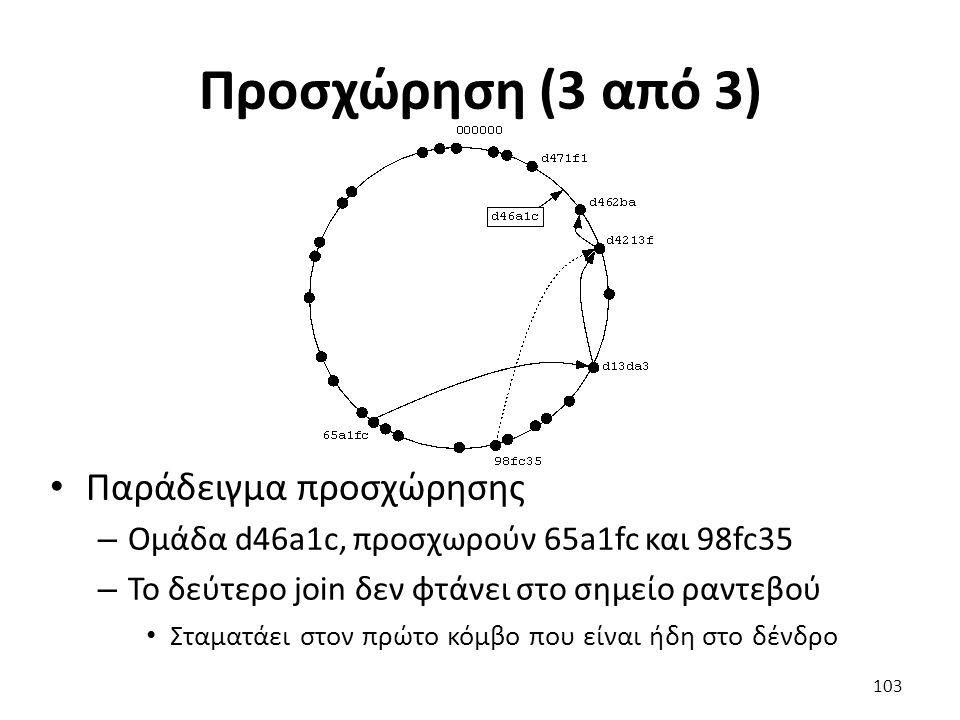 Προσχώρηση (3 από 3) Παράδειγμα προσχώρησης – Ομάδα d46a1c, προσχωρούν 65a1fc και 98fc35 – Το δεύτερο join δεν φτάνει στο σημείο ραντεβού Σταματάει στ