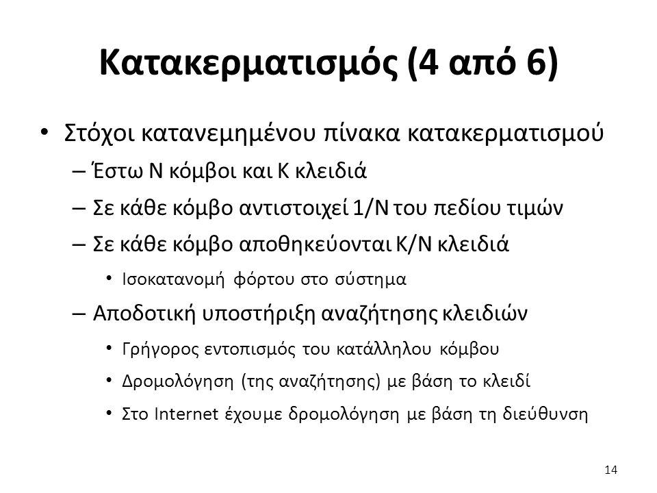 Κατακερματισμός (4 από 6) Στόχοι κατανεμημένου πίνακα κατακερματισμού – Έστω N κόμβοι και K κλειδιά – Σε κάθε κόμβο αντιστοιχεί 1/N του πεδίου τιμών –
