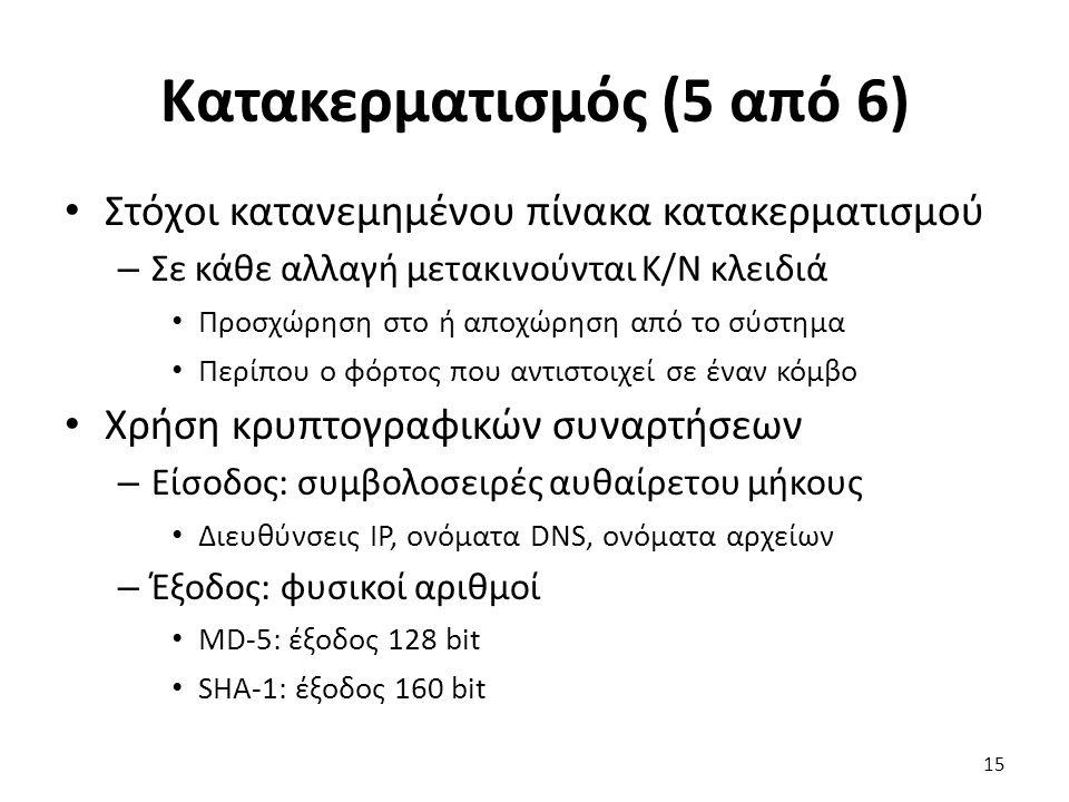 Κατακερματισμός (5 από 6) Στόχοι κατανεμημένου πίνακα κατακερματισμού – Σε κάθε αλλαγή μετακινούνται K/N κλειδιά Προσχώρηση στο ή αποχώρηση από το σύσ