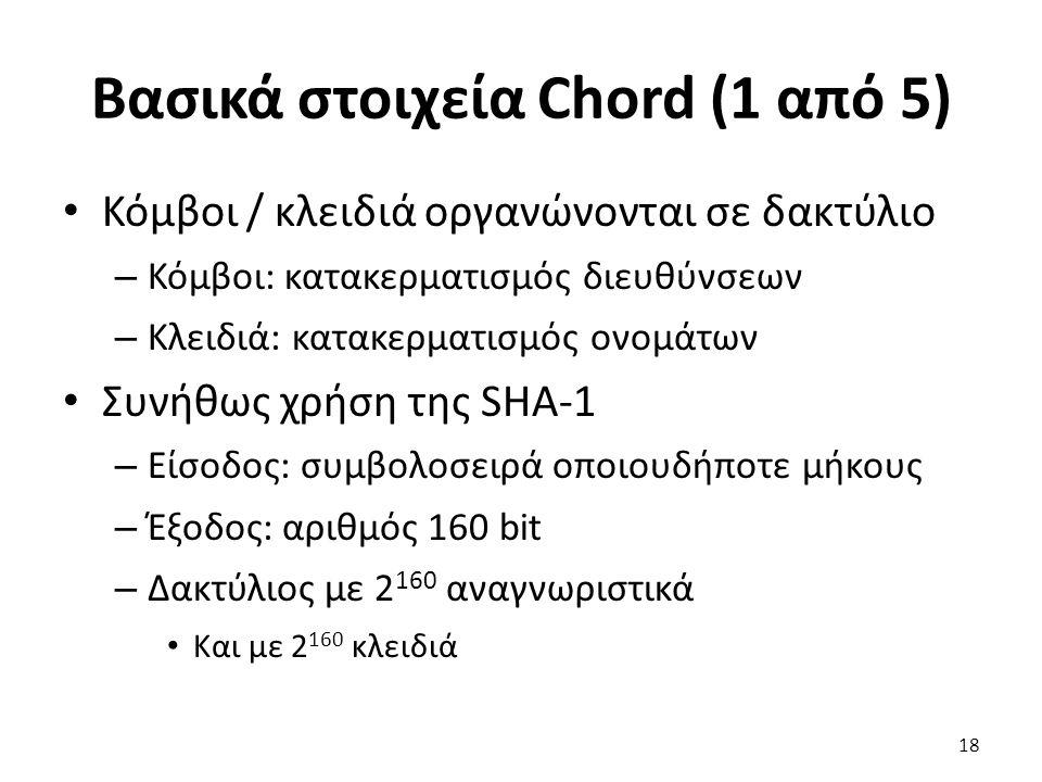 Βασικά στοιχεία Chord (1 από 5) Κόμβοι / κλειδιά οργανώνονται σε δακτύλιο – Κόμβοι: κατακερματισμός διευθύνσεων – Κλειδιά: κατακερματισμός ονομάτων Συ