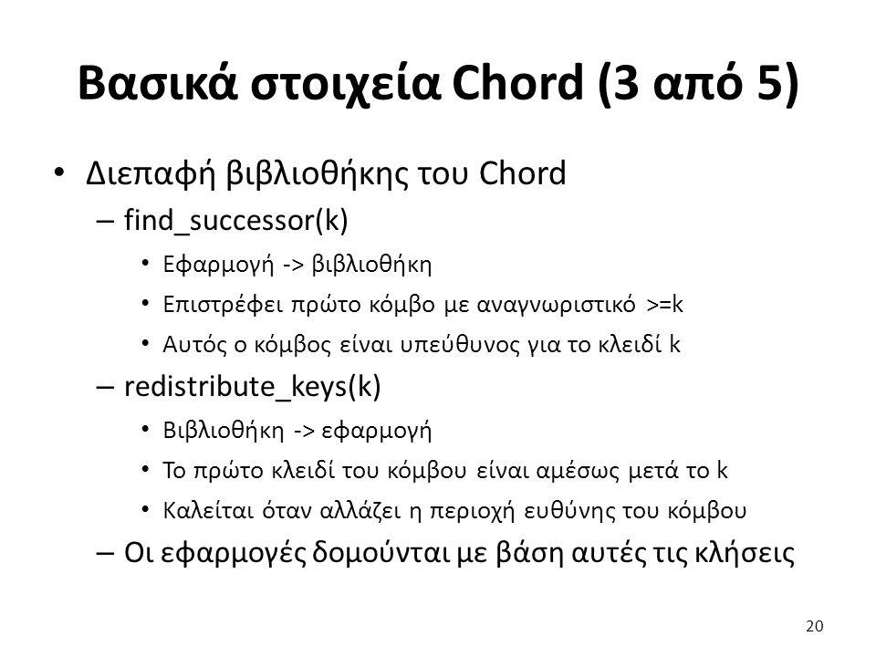 Διεπαφή βιβλιοθήκης του Chord – find_successor(k) Εφαρμογή -> βιβλιοθήκη Επιστρέφει πρώτο κόμβο με αναγνωριστικό >=k Αυτός ο κόμβος είναι υπεύθυνος γι