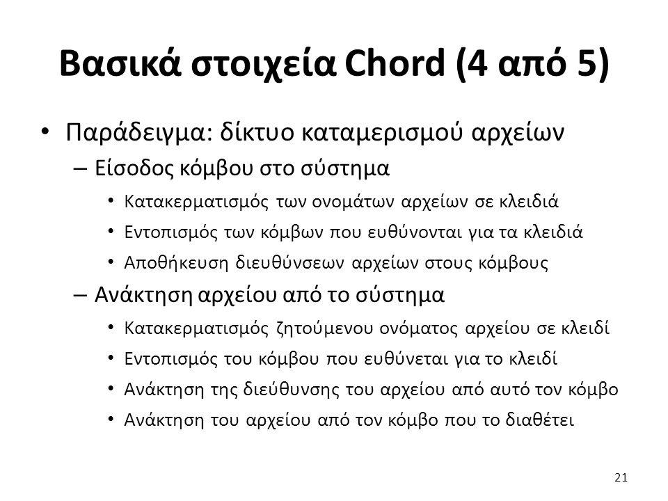 Βασικά στοιχεία Chord (4 από 5) Παράδειγμα: δίκτυο καταμερισμού αρχείων – Είσοδος κόμβου στο σύστημα Κατακερματισμός των ονομάτων αρχείων σε κλειδιά Ε