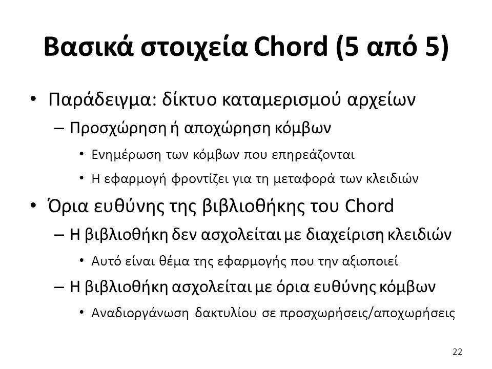 Βασικά στοιχεία Chord (5 από 5) Παράδειγμα: δίκτυο καταμερισμού αρχείων – Προσχώρηση ή αποχώρηση κόμβων Ενημέρωση των κόμβων που επηρεάζονται Η εφαρμο