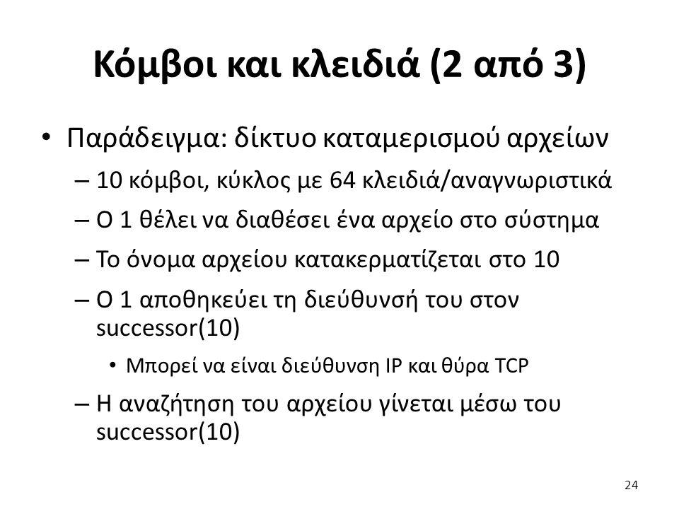 Κόμβοι και κλειδιά (2 από 3) Παράδειγμα: δίκτυο καταμερισμού αρχείων – 10 κόμβοι, κύκλος με 64 κλειδιά/αναγνωριστικά – Ο 1 θέλει να διαθέσει ένα αρχεί