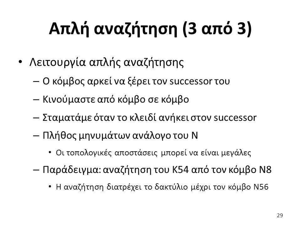 Απλή αναζήτηση (3 από 3) Λειτουργία απλής αναζήτησης – Ο κόμβος αρκεί να ξέρει τον successor του – Κινούμαστε από κόμβο σε κόμβο – Σταματάμε όταν το κ