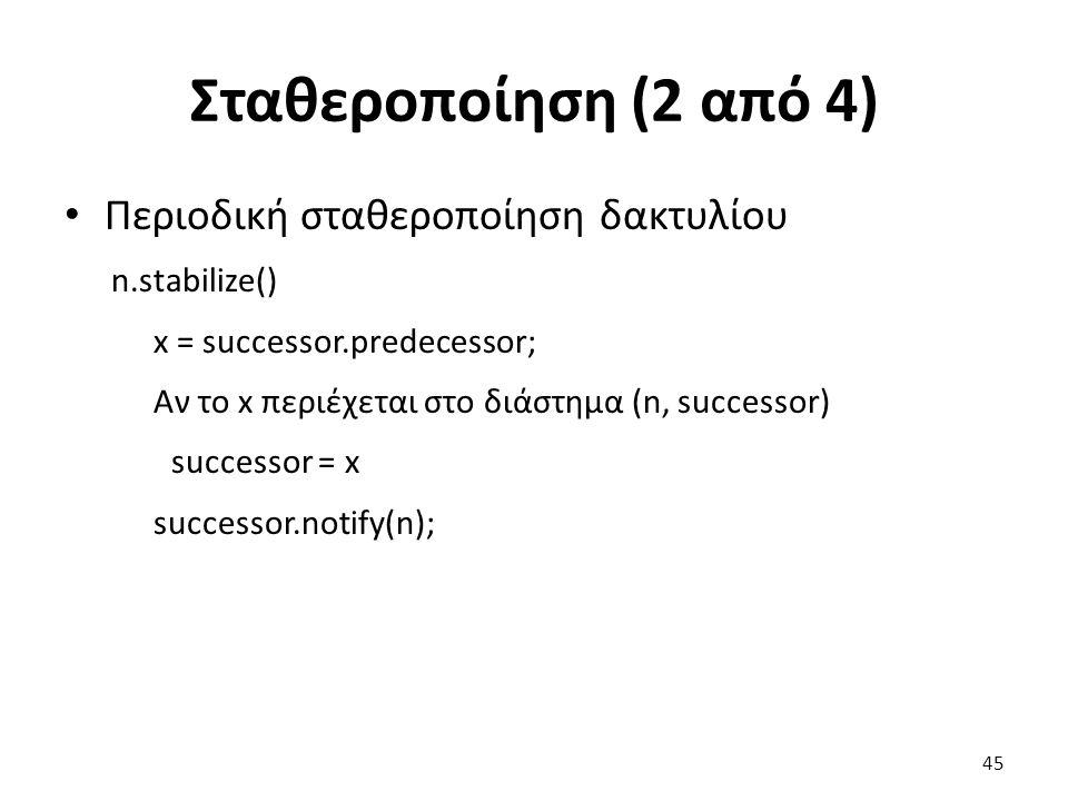 Σταθεροποίηση (2 από 4) Περιοδική σταθεροποίηση δακτυλίου n.stabilize() x = successor.predecessor; Αν το x περιέχεται στο διάστημα (n, successor) succ