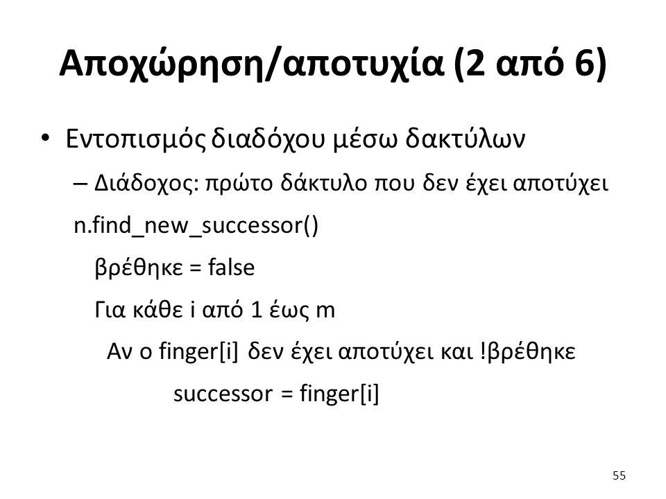 Αποχώρηση/αποτυχία (2 από 6) Εντοπισμός διαδόχου μέσω δακτύλων – Διάδοχος: πρώτο δάκτυλο που δεν έχει αποτύχει n.find_new_successor() βρέθηκε = false
