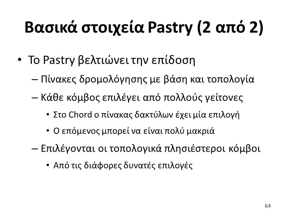 Βασικά στοιχεία Pastry (2 από 2) Το Pastry βελτιώνει την επίδοση – Πίνακες δρομολόγησης με βάση και τοπολογία – Κάθε κόμβος επιλέγει από πολλούς γείτο
