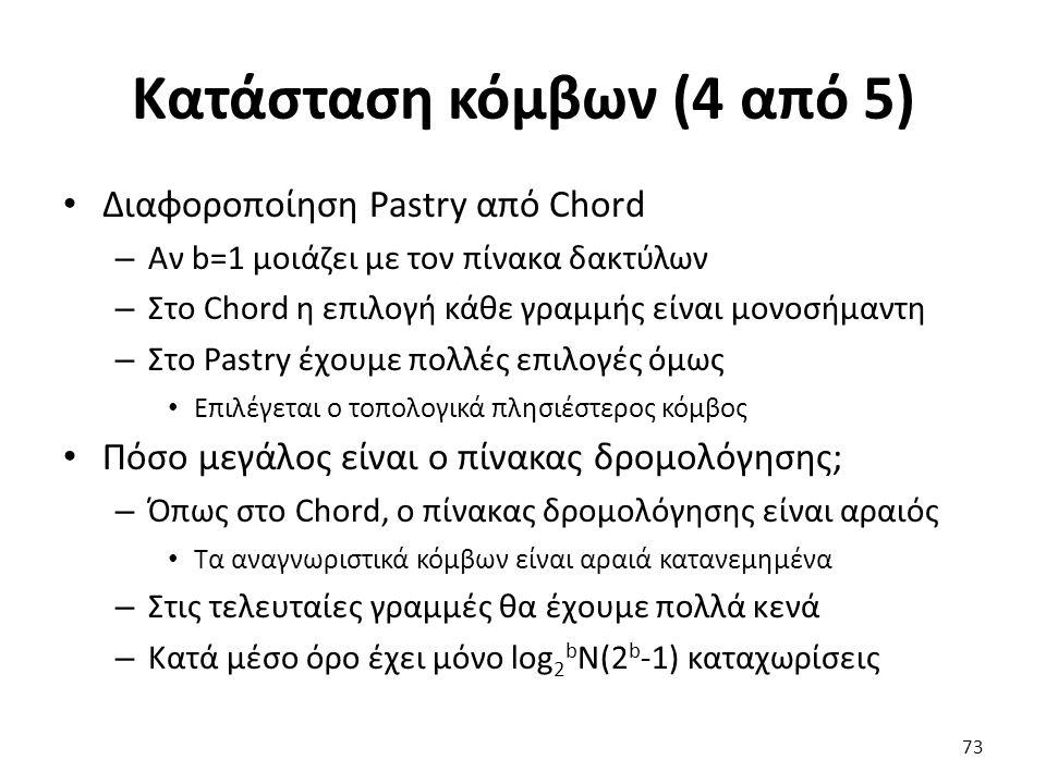 Κατάσταση κόμβων (4 από 5) Διαφοροποίηση Pastry από Chord – Αν b=1 μοιάζει με τον πίνακα δακτύλων – Στο Chord η επιλογή κάθε γραμμής είναι μονοσήμαντη