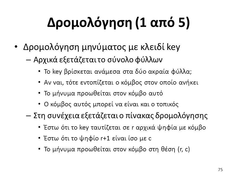 Δρομολόγηση (1 από 5) Δρομολόγηση μηνύματος με κλειδί key – Αρχικά εξετάζεται το σύνολο φύλλων Το key βρίσκεται ανάμεσα στα δύο ακραία φύλλα; Αν ναι,