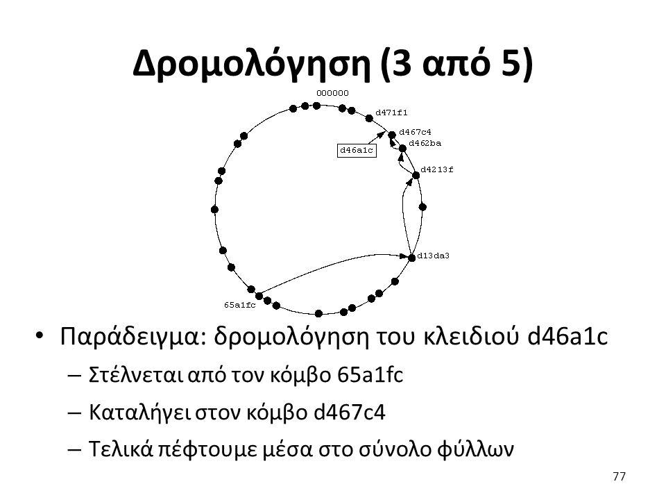 Δρομολόγηση (3 από 5) Παράδειγμα: δρομολόγηση του κλειδιού d46a1c – Στέλνεται από τον κόμβο 65a1fc – Καταλήγει στον κόμβο d467c4 – Τελικά πέφτουμε μέσ