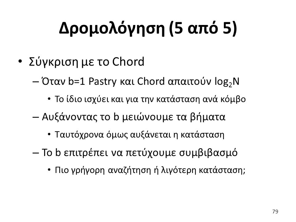 Δρομολόγηση (5 από 5) Σύγκριση με το Chord – Όταν b=1 Pastry και Chord απαιτούν log 2 N Το ίδιο ισχύει και για την κατάσταση ανά κόμβο – Αυξάνοντας το