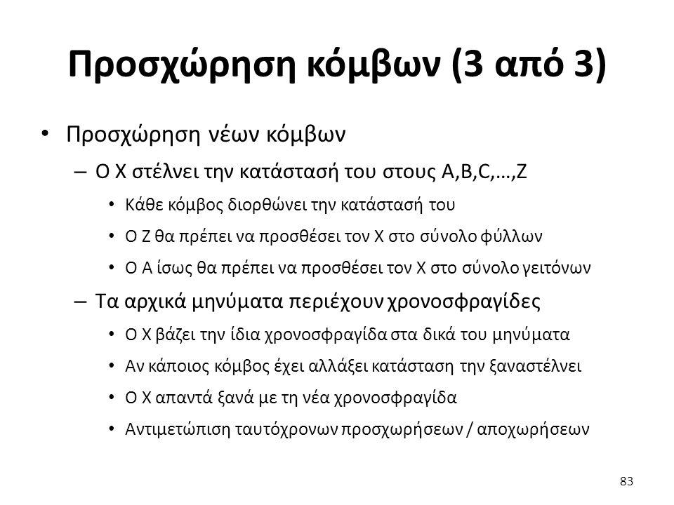 Προσχώρηση κόμβων (3 από 3) Προσχώρηση νέων κόμβων – O X στέλνει την κατάστασή του στους A,B,C,…,Z Κάθε κόμβος διορθώνει την κατάστασή του Ο Z θα πρέπ