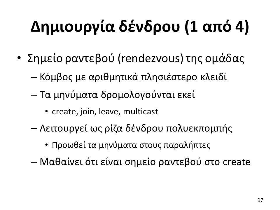 Δημιουργία δένδρου (1 από 4) Σημείο ραντεβού (rendezvous) της ομάδας – Κόμβος με αριθμητικά πλησιέστερο κλειδί – Τα μηνύματα δρομολογούνται εκεί creat